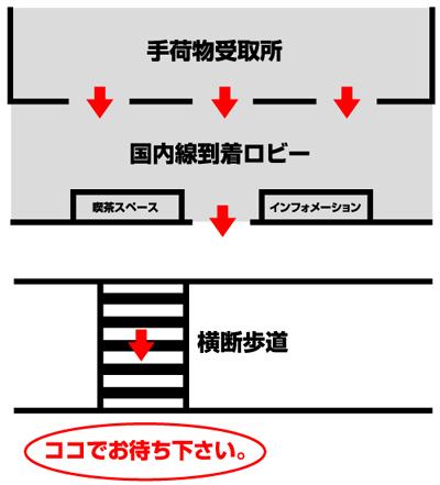 宮崎空港レンタカー送迎場所