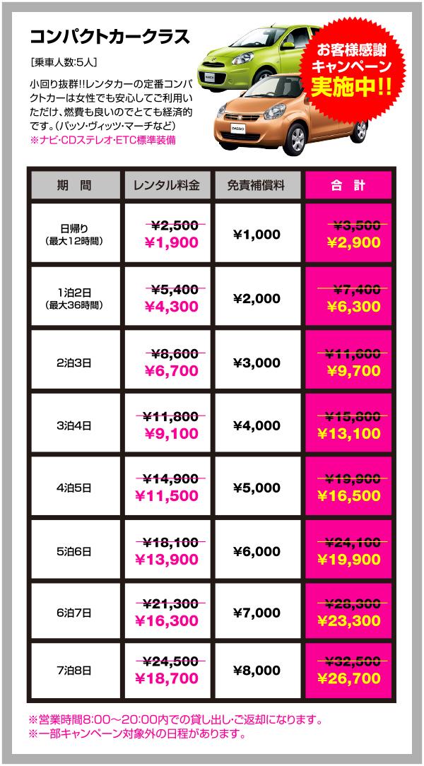 レンタカー料金表コンパクトカー価格